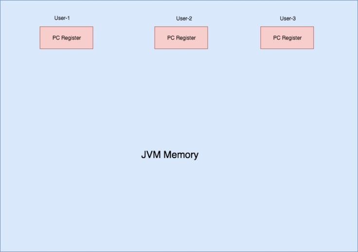 JVM memory (1)